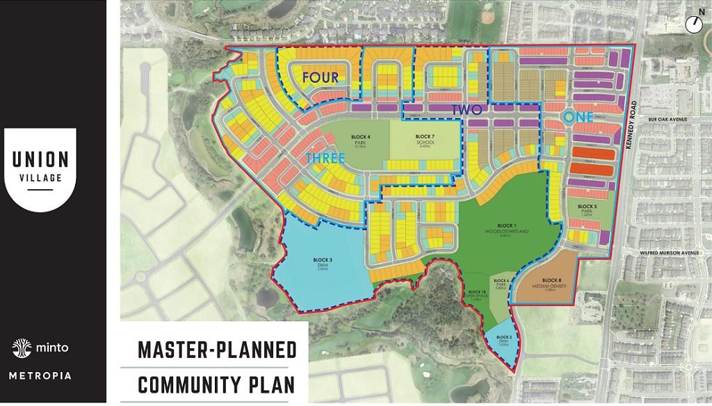 Union-Village-Master-Community-Site-Plan